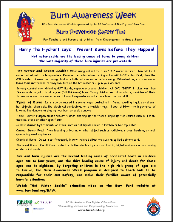 burn awareness week poster