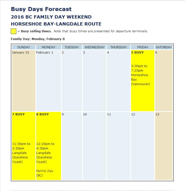 busy days forecast ferry